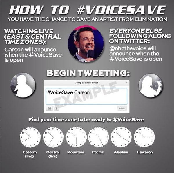 TheVoiceSave