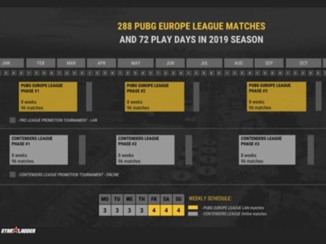 StarLadder Unveils PUBG Europe League Launch