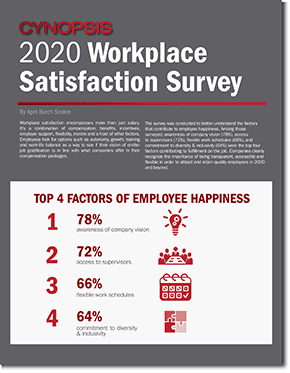 2020 Workplace Satisfaction Survey Front Page