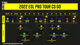 ESL Pro Tour shifts gears