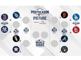 MLB's Postseason Plans